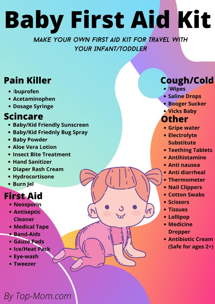 first aid kit checklist for kids